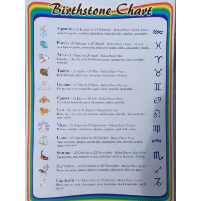 A4 Birthstone Chart